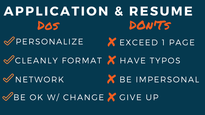 journalism application and resume do's and don'ts graphic